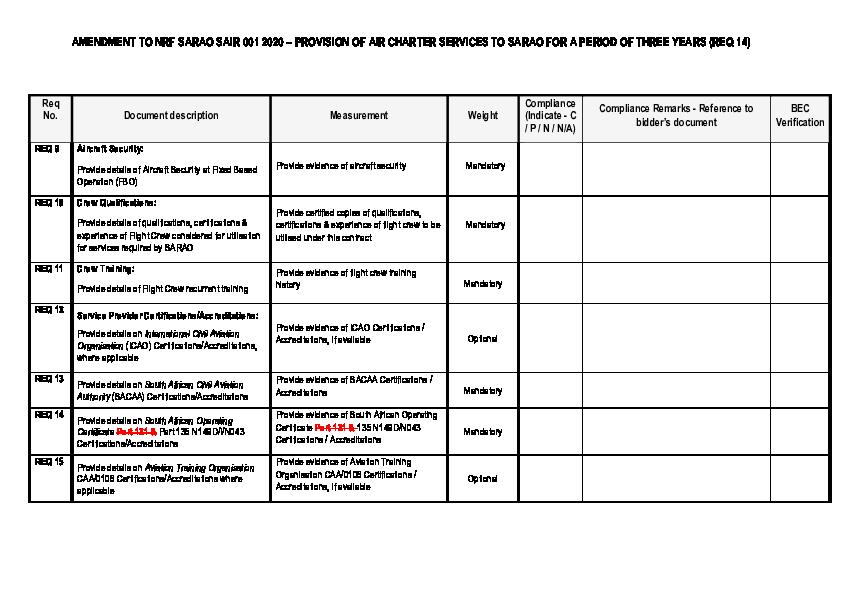 NRF-SARAO-SAIR-001-2019_Amendment-210420.pdf